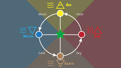 04-4-Elements-Elements-Simple-Cycle.jpg
